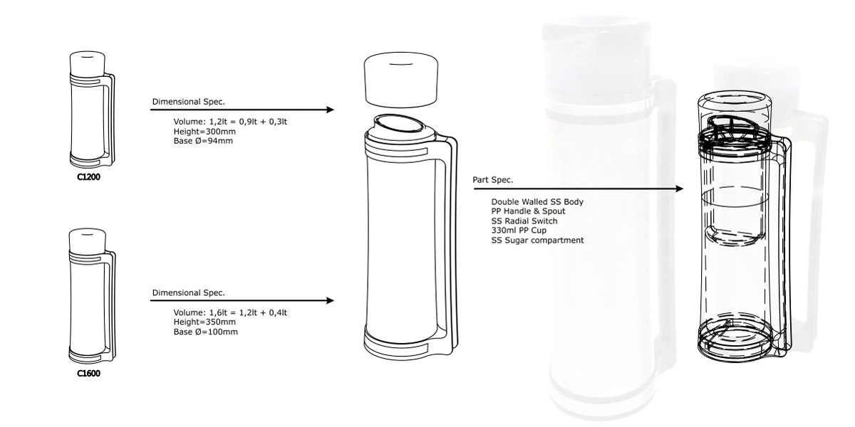 VORTEX Double-Reservoir Thermos